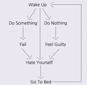 Fail, Wake, and Wake Up: Wake Up  Do Something  Do Nothing  Feel Guilty  Fail  Hate Yourself  Go To Bed