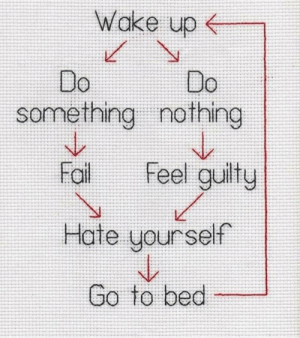 Me irl: Wake up  Do  something nothing  Fal Feel guilty  Hate yourself  Go to bed Me irl