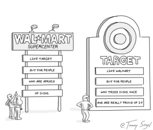Black Friday [OC]: WAL MART  SUPERCENTER  TARGET  LIKE TARGET  BUT FOR PEOPLE  LIKE WALMART  WHO ARE AFRAID  BUT FOR PEOPLE  WHO TRIED SUSHI ONCE  OF SUSHI  AND ARE REALLY PROUD OF IT  e7 my Suy Black Friday [OC]