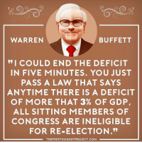 """Facebook, Memes, and News: WARREN  BUFFETT  FFICOULD END THE DEFICIT  IN FIVE MINUTES. YOU JUST  PASS A LAW THAT SAYS  ANYTIME THERE IS A DEFICIT  OF MORE THAT 3% OF GDP,  ALL SITTING MEMBERS OF  CONGRESS ARE INELIGIBLE  FOR RE-ELECTION.""""  THE FREE THOUGHTPROJECT.COM 💭 Brilliant idea! Think it could work? 💭🤔🤔🤔💭 Join Us: @TheFreeThoughtProject 💭 TheFreeThoughtProject WarrenBuffett 💭 LIKE our Facebook page & Visit our website for more News and Information. Link in Bio... 💭 www.TheFreeThoughtProject.com"""