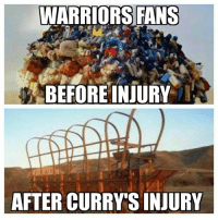Memes, Warriors, and 🤖: WARRIORS FANS  BEFORE INJURY  AFTER CURRY SINJURY They gone!!!