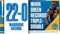 Draymond Green, Golden State Warriors, and Memes: WARRIORS  RECORD  WHEN  GREEN  RECORDS  TRIPLE  DOUBLE  REG SEASON AND PLAY OFFS The Golden State Warriors have NEVER lost  a game when Draymond Green gets a triple-double.