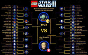 Anakin Skywalker, Darth Vader, and Death Star: WARS!!  E STAR  LEGO  Imperial Spy  Luke Skywalker (Hoth)-  Luke Skywalker (Dagobah)  _ Han Solo  Best Character Tournament  Hosted by Lego Star Wars ll-core  Skiff Guard  C-3PO  imperial Guard  Boba Fett  Luke Skywalker (Bespin)  Greedo  Bespin Guard  The Emperor  Grand Moff Tarkin  Rebel Friend  Bosak  IG-88  NARebel Trooper  -TIE FOter Pilot  :-幻  Admiral Ackbar-  Gamorrean Guard  Yoda  Rebel Trooper (Hoth)  Gonk Droid  ﹂ ..-Ben Kenobi (Ghost)  -Tusken Raider  VS  Palace Guard  Luke Skywalker (Tatooine)  Darth Vader  Princess Leia BespinyO  Luke Skywalker (Pilot)  Han Solo (skim)  Stormtrooper  Yoda (Ghost)  Death Star Trooper  Princess Leia (Hoth)  ーSnowtrooper  Skierー·コ  -Princess Leia (Slave)  -Yoda  Luke Skywalker  (Jedi)  --  A  -_ Rebel Pilot  NGBib Fortuna  Sandtrooper-  Luke Skywalker ued)  Han Solo(Hoth/Hood)  Luke Skywakr  Beach Trooper  .-Lando Calrissian  ..  Luke Skywalker (Endor)-·-  R2-D2  Han Solo (Endor)  -Ben Kenobi  Lobot  Lando (Palace Guard)  Princess Lela (Prisonen  Princess Lela (Boushh)  Captain Antilles  -Princess Leia (Endor)  -Anakin Skywalker (Ghost)  ー  Han Selo (Stormtrooper) :'( - Yoda <3 - Luke Skywalker (Jedi)