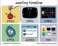 Meirl: wasting timeline  2  1960s  19705  1980s  ee90  facebook  wasting timeline  Tm eating soup!  Yay soup!!  1990s  200Os  now  wronghands1.wordpress.com  Tohn Atkinson, Wrong Hands Meirl