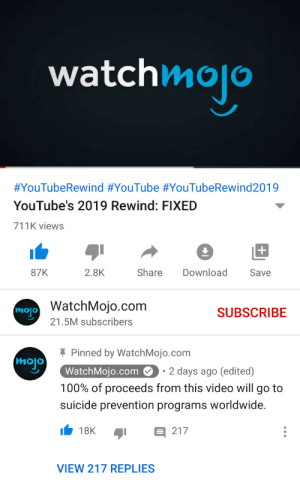 Savages: watchmojo  #YouTubeRewind #YouTube #YouTubeRewind2019  YouTube's 2019 Rewind: FIXED  711K views  Share  Download  87K  2.8K  Save  WatchMojo.com  mojo  SUBSCRIBE  21.5M subscribers  I Pinned by WatchMojo.com  mojo  WatchMojo.com O· 2 days ago (edited)  100% of proceeds from this video will go to  suicide prevention programs worldwide.  18K  217  VIEW 217 REPLIES Savages