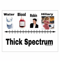 All those rhythmic gymnastics really made the difference: Water Blood Robin  Hilary  Thick Spectrum All those rhythmic gymnastics really made the difference