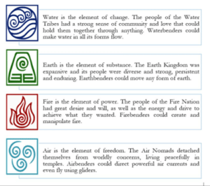 The Daily Iroh #14: Water is the element of change. The people of the Water  Tribes had a strong sense of community and love that could  hold them together through anything. Waterbenders could  make water in all its forms flow.  Earth is the element of substance. The Earth Kingdom was  expansive and its people were diverse and strong, persistent  and enduring. Earthbenders could move any form of earth.  Fire is the element of power. The people of the Fire Nation  had great desire and will, as well as the energy and drive to  achieve what they wanted. Firebenders could create and  manipulate fire.  Air is the element of freedom. The Air Nomads detached  themselves from worldly concerns, living peacefully in  temples. Airbenders could direct powerful air currents and  even fly using gliders. The Daily Iroh #14