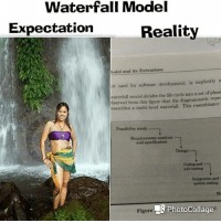 Life, Reality, and Design: Waterfall Modlel  Expectation  Reality  lodel and its Extensions  ot used for software development; is implicitly u  waterfall model divides the life cycle into a set of phase  bserved from this figure that the diagrammatic repre  resembles a multi-level waterfall. This resemblance  Feasibility study  Requirements analysis  and specification  Design  Coding and  unit testing  Integration and  system testing  Ma  EPhotoCollage  Figure Expectation vs Reality