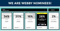 "Books, Funny, and Gif: WE ARE WEBBY NOMINEES!   Q Search  Websites: Humor  YOUR VOTE  34%  | | 20%  16%  28%  2%  CP+B  The Tonight Show with  Jimmy Fallon  Cracked  Onion, Inc  Funny Or Die  Chronicle Books  Cracked  ClickHole  Funny Or Die  Fill the Silence  SHARE YOUR VOTE  Share  Tweet 8+1  Nominee Info  Nominee Info  Nominee Info  Nominee Info  Nominee Info <h2><b>Cool!!</b> We&rsquo;re nominated for some Webby awards!</h2><figure class=""tmblr-full"" data-orig-height=""246"" data-orig-width=""500""><img src=""https://78.media.tumblr.com/712c7802fe9550f2fe36a2586f31b5ab/tumblr_inline_nn7uhllTGM1qgt12i_500.gif"" data-orig-height=""246"" data-orig-width=""500""/></figure><h2>Voting ends Thursday, so if you feel like casting some votes here's where to do it:<br/></h2><p><a href=""http://pv.webbyawards.com/2015/web/general-website/humor"" target=""_blank"">Websites: Humor</a></p><p><a href=""http://pv.webbyawards.com/2015/web/general-website/television"" target=""_blank"">Websites: Television</a></p><p><a href=""http://pv.webbyawards.com/2015/mobile-apps/tablet-and-all-other-devices/entertainment-tablet-all-other-devices"" target=""_blank"">Mobile Sites and Apps: Entertainment</a></p><p><a href=""http://pv.webbyawards.com/2015/online-film-video/video-channels-and-networks/entertainment-channel"" target=""_blank"">Online Film &amp; Video: Video Channels and Networks: Entertainment</a></p>"