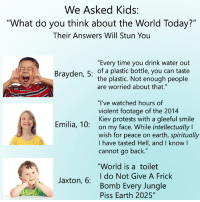 """Welcome to my meme page: We Asked Kids:  """"What do you think about the World Today?""""  Their Answers Will Stun You  """"Every time you drink water out  Brayden, 5: of a plastic bottle, you can taste  the plastic. Not enough people  are worried about that.""""  """"I've watched hours of  violent footage of the 2014  Kiev protests with a gleeful smile  on my face. While intellectually l  wish for peace on earth, spiritually  I have tasted Hell, and I know l  cannot go back.""""  Emilia, 10:  """"World is atoilet  I do Not Give A Frick  Bomb Every Jungle  Piss Earth 2025""""  Jaxton, 6: Welcome to my meme page"""