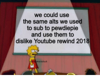 youtube.com, Lead, and Ideas: we could use  the same alts we used  to sub to pewdiepie  and use them to  dislike Youtube rewind 2018  uledeymoistduck