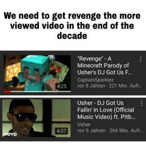 """We have one day left bois: We need to get revenge the more  viewed video in the end of the  decade  """"Revenge"""" - A  Minecraft Parody of  Usher's DJ Got Us F..  CaptainSparklez  vor 8 Jahren · 221 Mio. Aufr.  4:25  Usher - DJ Got Us  Fallin' In Love (Official  Music Video) ft. Pitb..  Usher  vor 9 Jahren · 266 Mio. Auf...  4:07  vevo We have one day left bois"""