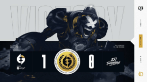 We weren't lying when we said @100Thieves were going to take the first loss of #LCS Summer Split. #EGWIN https://t.co/KZ5rspp6M4: We weren't lying when we said @100Thieves were going to take the first loss of #LCS Summer Split. #EGWIN https://t.co/KZ5rspp6M4