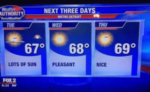 meirl: Weather  AUTHORITY  AccuWeather  NEXT THREE DAYS  METRO DETROIT  TUE  THU  WED  679  69°  68°  LOTS OF SUN  PLEASANT  NICE  FOX2  6:32 54 meirl