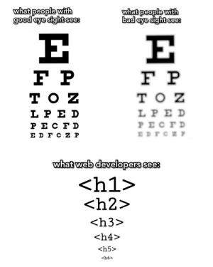 web devs with poor eye sight, you know what you see.: web devs with poor eye sight, you know what you see.