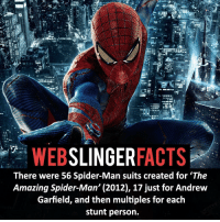 """▲▲ - What do you think is the best and worst Spider-Man movies?- My other IG accounts @factsofflash @yourpoketrivia @facts_of_heroes ⠀⠀⠀⠀⠀⠀⠀⠀⠀⠀⠀⠀⠀⠀⠀⠀⠀⠀⠀⠀⠀⠀⠀⠀⠀⠀⠀⠀⠀⠀⠀⠀⠀⠀⠀⠀ ⠀⠀----------------------- spiderman peterparker tomholland marvelfacts spidermanfacts webslingerfacts venom carnage avengers xmen justiceleague marvel homecoming tobeymaguire andrewgarfield ironman spiderman2099 civilwar auntmay like gwenstacy maryjane deadpool miguelohara hobgoblin milesmorales like4like: WEB  SLINGER  FACTS  There were 56 Spider-Man suits created for """"The  Amazing Spider-Man' (2012), 17 just for Andrew  Garfield, and then multiples for each  stunt person. ▲▲ - What do you think is the best and worst Spider-Man movies?- My other IG accounts @factsofflash @yourpoketrivia @facts_of_heroes ⠀⠀⠀⠀⠀⠀⠀⠀⠀⠀⠀⠀⠀⠀⠀⠀⠀⠀⠀⠀⠀⠀⠀⠀⠀⠀⠀⠀⠀⠀⠀⠀⠀⠀⠀⠀ ⠀⠀----------------------- spiderman peterparker tomholland marvelfacts spidermanfacts webslingerfacts venom carnage avengers xmen justiceleague marvel homecoming tobeymaguire andrewgarfield ironman spiderman2099 civilwar auntmay like gwenstacy maryjane deadpool miguelohara hobgoblin milesmorales like4like"""
