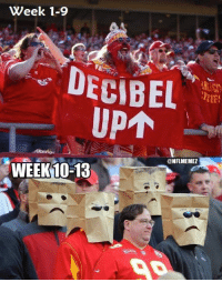 Kansas City Chiefs: Over the Weeks!: Week 1-9  DECIBEL  UPAN  NFLMEMEZ  WEEK 10-13 Kansas City Chiefs: Over the Weeks!
