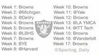 Sports, Browns, and Harvard: Week 1: Browns  Week 10: Browns  Week 2: @Michigan  Week 11: @Yale  Week 3: @DeVry  Week 12: Browns  Week 13: @LA YMCA  Week 4: Browns  RAIDERS  Week 14: @ITT Tech  Week 5: Browns  c  Week 6: @LBHS  Week 15: Browns  Week 16: @Vanderbilt  Week 7: Browns  Week 17: Browns  Week 8: BYE  Week 9: @Harvard  @Sporting Daily Raiders would still go 3-13