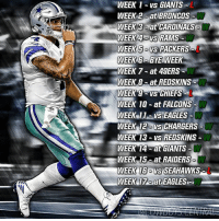 I got the Cowboys going 12-4 this season..what is your record prediction? 🤔 CowboysNation ✭ - SIDE NOTE: I will not be disappointed if any of the Losses I predicted are incorrect.: WEEK 1 vs GIANTS  WEEK 2 at BRONCOS  WEEK at CARDINALS  WEEK 43 US RAMS  WEEK 5 ovs PACKERS  WEEK BYE WEEK  WEEK 7- at 49ERS  WEEK 8 at REDSKINS  WEEK vs CHIEFS  WEEK 10- at FALCONS  WEEK 11 VS EAGLES  WEEK 12- US CHARGERS  WEEK 13 vs REDSKINS  WEEK 14 at GIANTS  WEEK 15 at RAIDERS  WEEK 16ews SEAHAWKS  WEEK ITE at EAGLES I got the Cowboys going 12-4 this season..what is your record prediction? 🤔 CowboysNation ✭ - SIDE NOTE: I will not be disappointed if any of the Losses I predicted are incorrect.