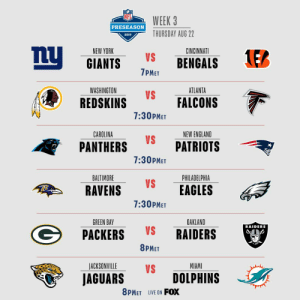 Week 3 of #NFLPreseason kicks off TONIGHT! 🗓 https://t.co/kMPXxRjl0l: WEEK 3  PRESEASON  THURSDAY AUG 22  2019  CINCINNAT  NEW YORK  1LEC  VS  BENGALS  GIANTS  7PMET  WASHINGTON  ATLANTA  VS  FALCONS  REDSKINS  7:30PMET  CAROLINA  NEW ENGLAND  VS  PANTHERS  PATRIOTS  7:30PMET  BALTIMORE  PHILADELPHIA  VS  EAGLES  RAVENS  7:30PMET  GREEN BAY  OAKLAND  RAIDERS  VS  RAIDERS  PACKERS  8PMET  JACKSONVILLE  MIAMI  VS  DOLPHINS  JAGUARS  8PMET LIVE ON FOX Week 3 of #NFLPreseason kicks off TONIGHT! 🗓 https://t.co/kMPXxRjl0l