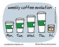 Dank, 🤖, and Johns: weekly coffee evolution  mon. Tue. Wed. Thu. Fri.  @John Atkinson, wrong Hands  wronghandsi wordpress.com This could also be reversed and work perfectly.