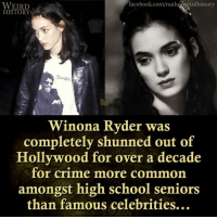 WEIRD  HISTORY  facebook.com/ranke eirdhistory  Winona Ryder was  completely shunned out of  Hollywood for over a decade  for crime more common  amongst high school seniors  than famous celebrities... (via Weird History) Winona Ryder Was Completely Shunned From Hollywood Until 'Stranger Things' -- http://bit.ly/2DMsCtp