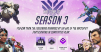 Overwatch season 3 has started! Let me know what rank you get below!: WELCOME  SEASON  YOUCANEARN THE FOLLOWING REWARDSAT1HEEND DFIHESEASON BY  PARTICIPATING INCOMPETIIVEPLAY  II  PLAYER  SPRAY  ICON Overwatch season 3 has started! Let me know what rank you get below!