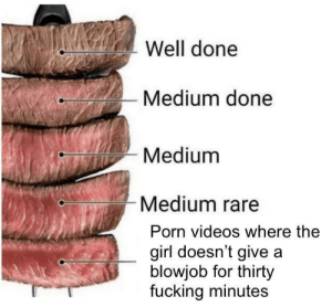 this is true in my opinion: Well done  Medium done  Medium  Medium rare  Porn videos where the  girl doesn't give a  blowjob for thirty  fucking minutes this is true in my opinion
