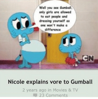 Gumbal: Well you see Gumball  only girls are allowed  to eat people and  dressing yourself as  one won't make a  difference  Nicole explains vore to Gumball  2 years ago in Movies & TV  23 Comments