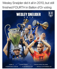 Did Sneijder deserve it in 2010? 😳 @bleacherreport: Wesley Sneijder did it all in 2010, but still  finished FOURTH in Ballon d'Or voting  B R  FOOTBALL  SERIE A  , COPPA ITALIA ,  SUPERCOPPA ITALIANA  CHAMPIONS LEAGUE  CLUB WORLD CUP  ·  WORLD CUP RUNNER-UP Did Sneijder deserve it in 2010? 😳 @bleacherreport
