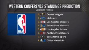 Dallas Mavericks, Golden State Warriors, and Los Angeles Lakers: WESTERN CONFERENCE STANDINGS PREDICTION  ACCORDING TO COLIN  1. 6  Denver Nuggets  2. TVIUtah Jazz  Los Angeles Clippers  3  4  Golden State Warriors  5. L Los Angeles Lakers  6. ( Portland Trailblazers  7. SSan Antonio Spurs  NBA  8. Dallas Mavericks RT @TheHerd: 2019-20 Western Conference playoff picture, according to @ColinCowherd...  Agree or disagree? https://t.co/gOEEPd2rwT