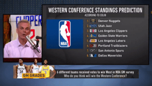 Dallas Mavericks, Golden State Warriors, and Los Angeles Lakers: WESTERN CONFERENCE STANDINGS PREDICTION  ACCORDING TO COLIN  FuPER  1. (  Denver Nuggets  2. AVUtah Jazz  3. (E LK Los Angeles Clippers  Golden State Warriors  4.  5. KERS Los Angeles Lakers  NBA  6.( Portland Trailblazers  7. SSan Antonio Spurs  8. Dallas Mavericks  BUCKS  34  GM GRADES  CLIPPERS  LAKERS  6 different teams received votes to win West in NBA GM survey  Who do you think will win the Western Conference? 👀 @ColinCowherd explains why the @HoustonRockets will miss the playoffs this season!!  Thoughts?    https://t.co/VQIOpGdCZe