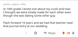 This is just so cute via /r/wholesomememes https://ift.tt/2ZkpTOy: westin_majors 40m  In 10th grade I wrote one about my crush and how  I thought we were totally made for each other even  though she was dating some other guy.  Flash forward 10 years and we had that teacher read  that journal entry at our wedding.  28  Reply This is just so cute via /r/wholesomememes https://ift.tt/2ZkpTOy
