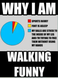 Memes, Free, and 🤖: WHAM AM  SPORTS INJURY  L FOOT IS ASLEEP  MYBALLSARE STUCK TO  THE INSIDE OF MYLEG  AND ITM TRYING TO FREE  THEM WITHOUT USING  MY HANDS  WALKING  FUNNY