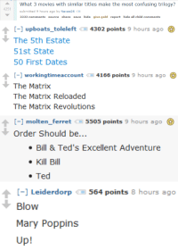 Movies, Ted, and The Matrix: What 3 movies with similar titles make the most confusing trilogy?  submitted 9 hours ago by Navae26  3333 comments source share save hide give gold report hide all child comments  4251   ↑ [-] upboats_toleleft  4302 points 9 hours ago @  The 5th Estate  51st State  50 First Dates   workingtimeaccount 4166 points 9 hours ago  The Matrix  The Matrix Reloaded  The Matrix Revolutions   [-] molten_ferret 5505 points 9 hours ago  Order Should be...  Bill & Ted's Excellent Adventure  Ted   [-] Leiderdorp  Blow  564 points 8 hours ago  Up!