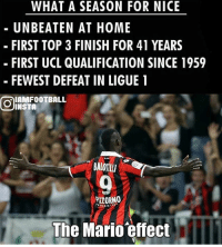 The Mario Effect 😎 🔺FREE FOOTBALL EMOJIS -> LINK IN OUR BIO!!: WHAT A SEASON FOR NICE  UNBEATEN AT HOME  FIRST TOP 3 FINISH FOR 41 YEARS  FIRST UCL QUALIFICATION SINCE 1959  FEWEST DEFEAT IN LIGUE 1  AIAMFOOTBALL  INSTA  iiii  The Mario effect The Mario Effect 😎 🔺FREE FOOTBALL EMOJIS -> LINK IN OUR BIO!!