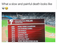 Mlb, Philadelphia Phillies, and Lost: What a slow and painful death looks like  StubHub  PHILADELPHIA PHILLIES  YEAR-BY-YEAR  2008  WORLD SERIES CHAMPIONS  2009  LOST IN WORLD SERIES  2010  LOST IN NLCS  2011  LOST IN NLDS  2012  3rd IN NL EAST  2013  4th IN NL EAST  2014  LAST IN N, EAST  2015  WORST RECORD MLB (63-99) !!!!