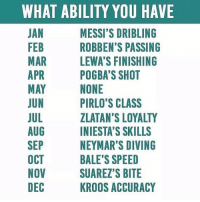 Memes, Ability, and 🤖: WHAT ABILITY YOU HAVE  JAN  FEB  MAR  APR  MAY  JUN  JUL  AUG  SEP  OCT  NoV  DEC  MESSI'S DRIBLING  ROBBEN'S PASSING  LEWA'S FINISHING  POGBA'S SHOT  NONE  PIRLO'S CLASS  ZLATAN'S LOYALTY  NIESTA'S SKILLS  NEYMAR'S DIVING  BALE'S SPEED  SUAREZ'S BITE  KROOS ACCURACY Comment 🤣 @wetrollfootball