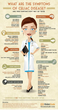 WHAT ARE THE SYMPTOMS OF CELIAC DISEASE? HAVE THESE ...