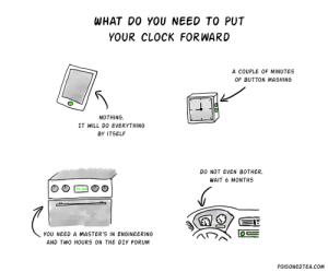 I have redrawn the meme for the European clock change date [OC]: WHAT DO YOU NEED TO PUT  YOUR CLOCK FORWARD  A COUPLE OF MINUTES  OF BUTTON MASHING  NOTHING  IT WILL DO EVERYTHING  BY ITSELF  DO NOT EVEN BOTHER.  WAIT 6 MONTHS  yOU NEED A MASTER'S IN ENGINEERING  AND TWO HOURS ON THE DIY FORUM  POISONEDTEA.COM I have redrawn the meme for the European clock change date [OC]