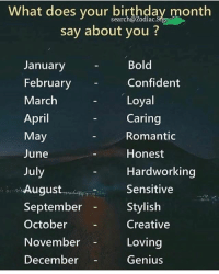 Birthday Month: What does your birthday month  say about you ?  search@Zodiac.Sigvc  January  February  March  April  May  June  July  August iy  September -  October  November -  December -  Bold  Confident  Loyal  Caring  Romantic  Honest  Hardworking  Sensitive  Stylish  Creative  Loving  Genius