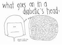 All the thinking we have to do.: what goes on in d  diabetic's head  did what's my blood  's m  meter  o o cookie How  many.  need to that  pic?  That  How long  until lunch Wh. Are dry  Do will How will  attend  funeral  ents today?  I died  Am  doctors appoi  nt  t  Am neruons  or is my blood  I Shak  lood sugar low or am just a bitch?  Is M nearby Ann my best?  then  Js What does  the clouk what does meter say? What does the pu  say? Whao  does the AIC say  What will Trieras  m i acting normally Am pare? Can  m  to lunch? anive do have enough  teststrips? Does he know I'm d  i  am i tull? How many Rake d serving? Do I have bad den hea Care  whe  Who's  ease note the  calm exterior All the thinking we have to do.