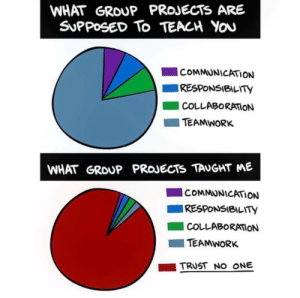 Tumblr, Http, and Responsibility: WHAT GROUP PROJECTS ARE  SUPPOSED TO TEACH YOU  COMMUNICATION  RESPONSIBILITY  COLLABORATION  TEAMWORK  WHAT GROUP PROJECTS TAUGHT ME  COMMUNICATION  RESPONSIBILITY  COLLABORATION  TEAMWORK  TRUST NO ONE Follow us @studentlifeproblems​