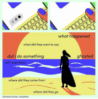 So many questions... (By @charlottehgomez): what happened  what did they want to say  did i do something  ghosted  will i ever know  where did they come from  where did they go  Charlotte Gomez / BuzzFeed So many questions... (By @charlottehgomez)