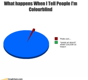 Club, Tumblr, and Blog: What happens When I Tell People I'm  Colourblind  Thats cool..  *points at object*  WHAT COLOUR IS  THIS?!  GraphJam.com laughoutloud-club:  Color Blind People Problems