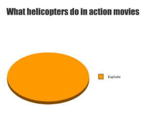 Movies, True, and Action: What helicopters do in action movies  Explode Its mostly true