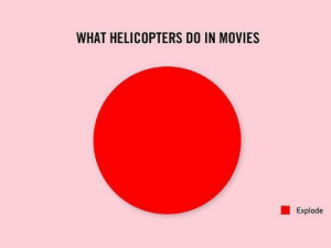 Explosion: WHAT HELICOPTERS DO IN MOVIES  Explode Explosion