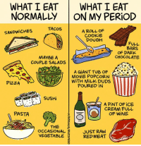 Memes, Period, and Pizza: WHAT I EAT WHAT I EAT  NORMALLY ON MY PERIOD  TACOS  A ROLL OF  COOKiE  DOGH  SANDWiCHES  FULL  BARS  OF DARK  MAYBE A  COUPLE SALADS  CHOCOLATE  A GIANT TUB OF  MoViE POPCORN  WiTH MiLK DUDS  POURED iN  PizzA  SUSHi  A PiNT OF iCE  CREAM FULL  OF WiNE  PASTA  THE  OCCASiONAレ  VEGETABLE  JUST RAW  RED MEAT Don't judge me (By @maritsapatrinos)