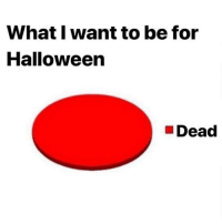 Halloween, Nihilist, and What: What I want to be for  Halloween  Dead