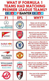 (Slightly Off-Topic) As a EPL fan too, I thought it would be worth having a bit of fun with this...  #ChamF1B: WHAT IF FORMULA 1  TEAMS HAD MATCHING  PREMIER LEAGUE TEAMS?  BANTER  F1  EPL  WHY?  CHESS  Came out of nowhere  and have enjoyed lots of  success since 2009.  PETRONAS  CITY  FOHMULA ONE TEAM  Haven't won the competition  in a fairly long time now,  but always seem to be near  the top of the standings anyway.  HELS  Same scenario as Mercedes &  Red Bull  Man City except it all happened  a few years earlier. They have  R A C I N G  still had success recently  but not quite as much.  Very competitve until a  HE  few years back. Seem to have  McLAREN  the potential to get back to the  HONDA  top but just haven't yet.  Haven't won anything of note  WILLIAMS  in ages. Fans generally wish that  MARTINI  IVERKXK  they could go back in time to  RACING  the 1980's or 1990's.  Very new to the competition  and are going okay in  the midfield. (Slightly Off-Topic) As a EPL fan too, I thought it would be worth having a bit of fun with this...  #ChamF1B